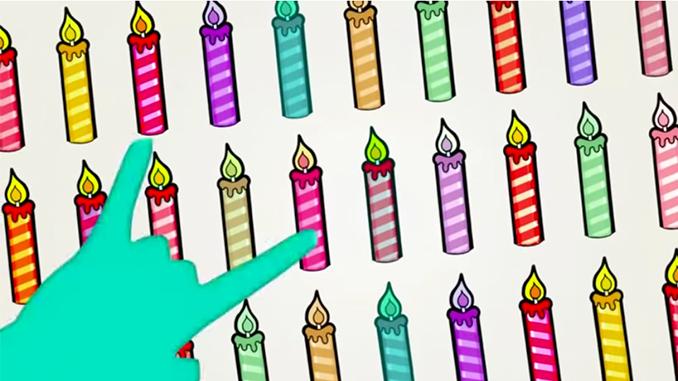 Quintessential ScreenFlow: Birthday Party Invite